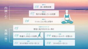 生き方を変える!ヨガの8ステップ|生活・呼吸・ポーズ・瞑想で心を整える